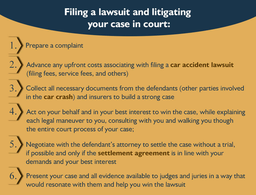 Car Accident Attorney Los Angeles | Free Consultation | Auto