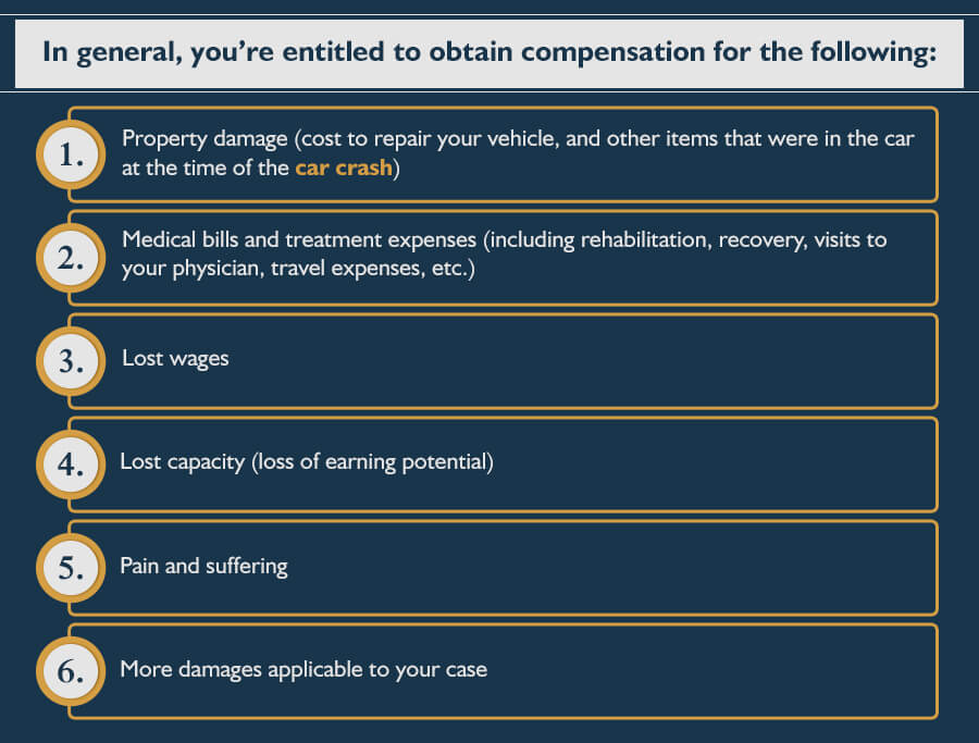 Obtain Compensation For Car Crash